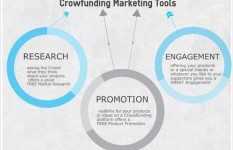 Boost Crowdfunding Promotion