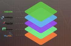 OpenCart Hosting Server – Optimized