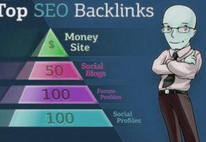 SEO backlink service