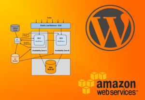 Install & configure WordPress on Amazon Web Services backend infrastructur